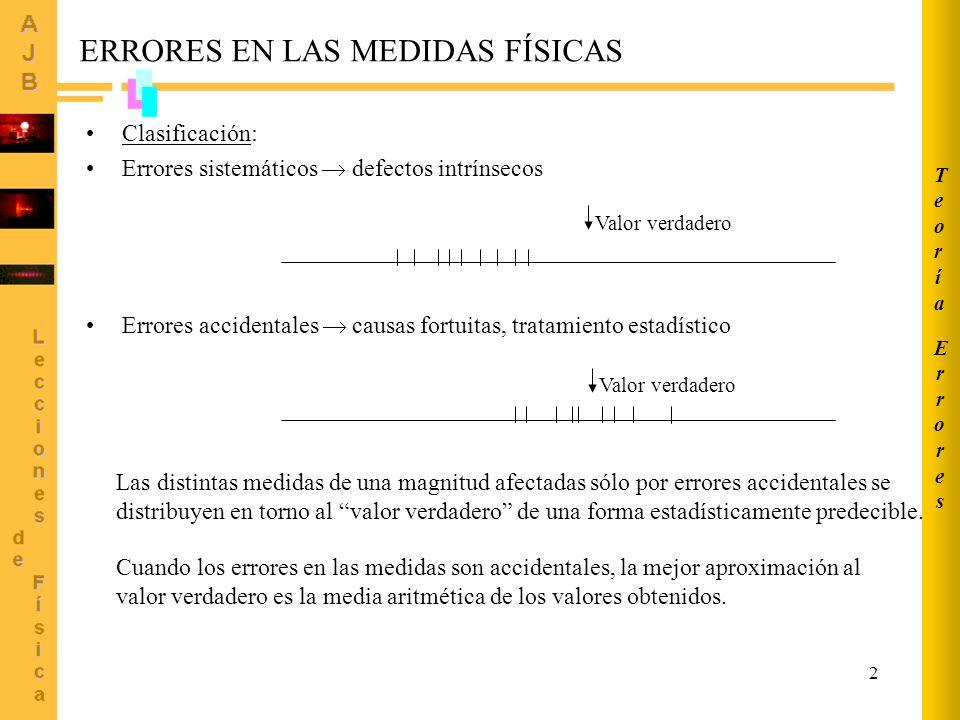 2 ERRORES EN LAS MEDIDAS FÍSICAS Clasificación: Errores sistemáticos defectos intrínsecos Errores accidentales causas fortuitas, tratamiento estadísti