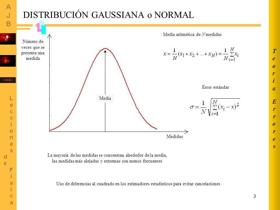 4 RESOLUCIÓN: Es la mínima división de la escala del aparato SENSIBILIDAD: Es el número de divisiones de la escala que recorre el indicador del aparato cuando la magnitud a medir varía en una unidad.