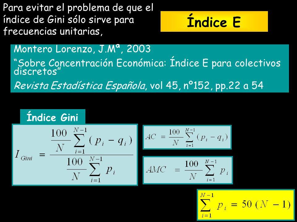 Para evitar el problema de que el índice de Gini sólo sirve para frecuencias unitarias, Montero Lorenzo, J.Mª, 2003 Sobre Concentración Económica: Índ