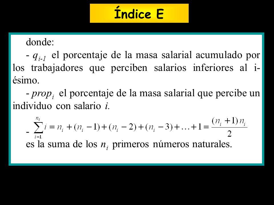 donde: - q i-1 el porcentaje de la masa salarial acumulado por los trabajadores que perciben salarios inferiores al i- ésimo. - prop i el porcentaje d