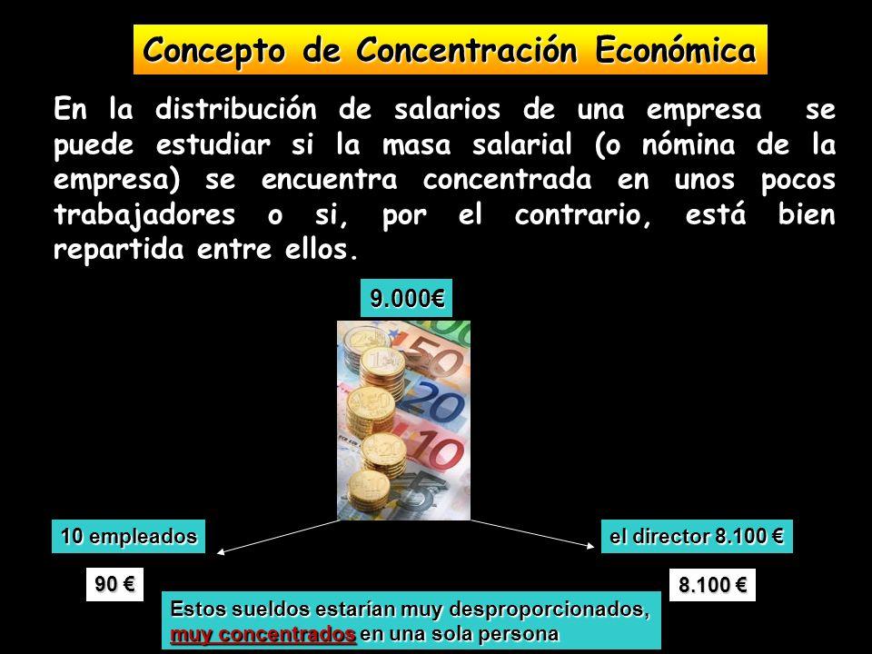 En la distribución de salarios de una empresa se puede estudiar si la masa salarial (o nómina de la empresa) se encuentra concentrada en unos pocos tr