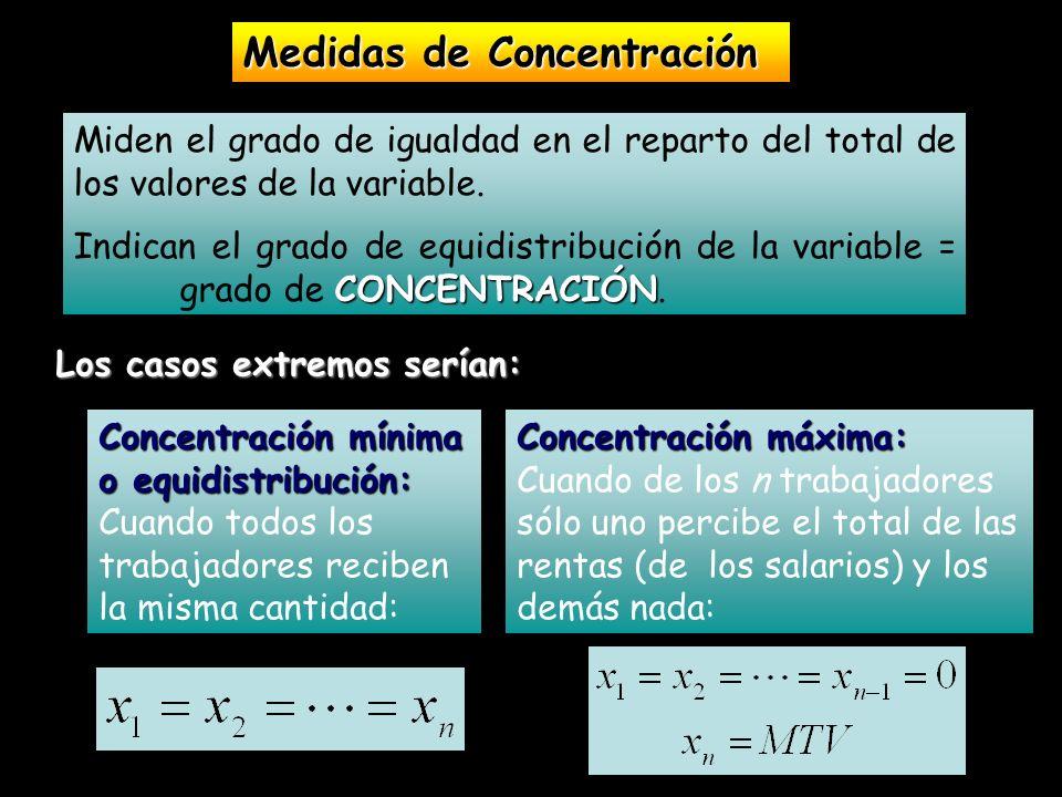 Los casos extremos serían: Medidas de Concentración Miden el grado de igualdad en el reparto del total de los valores de la variable. CONCENTRACIÓN In