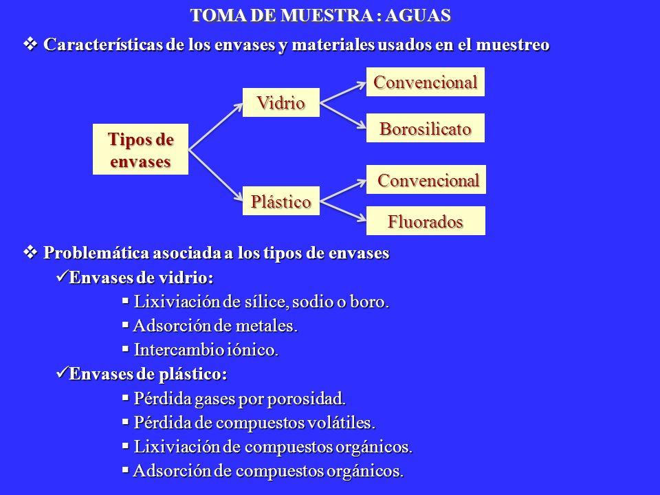 Características de los envases y materiales usados en el muestreo Características de los envases y materiales usados en el muestreo Problemática asoci