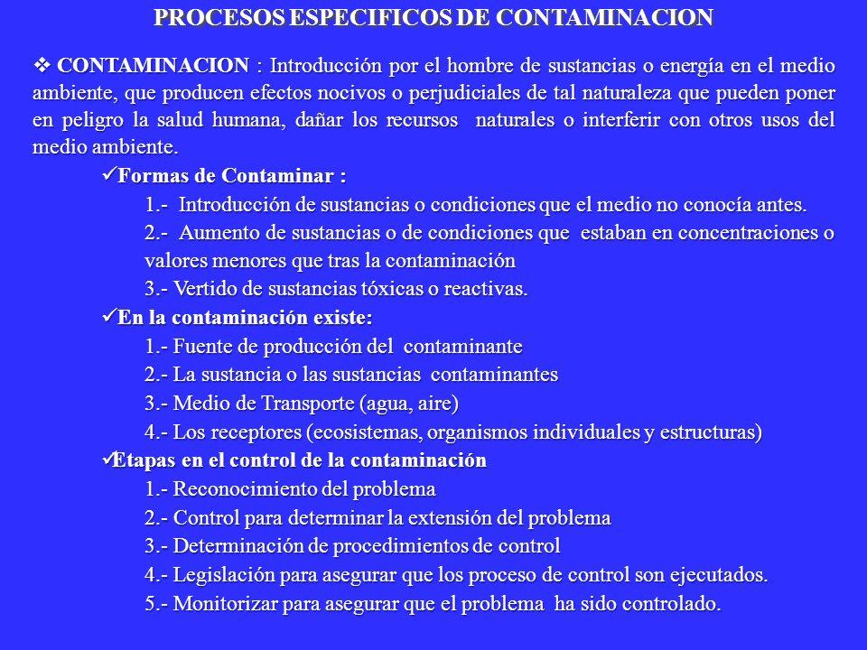 CONTAMINACION : Introducción por el hombre de sustancias o energía en el medio ambiente, que producen efectos nocivos o perjudiciales de tal naturalez