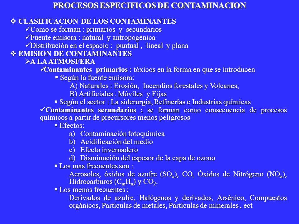 CLASIFICACION DE LOS CONTAMINANTES CLASIFICACION DE LOS CONTAMINANTES Como se forman : primarios y secundarios Como se forman : primarios y secundario