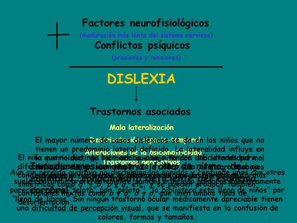 Factores neurofisiológicos Conflictos psíquicos (maduración más lenta del sistema nervioso) (presiones y tensiones) DISLEXIA Trastornos asociados Mala