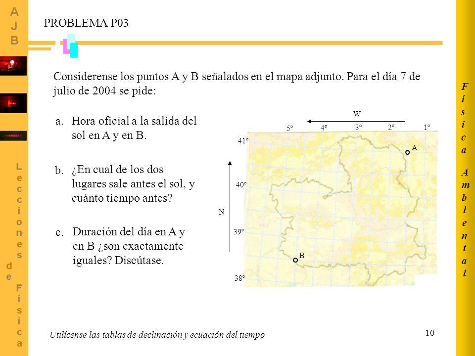 10 PROBLEMA P03 Utilícense las tablas de declinación y ecuación del tiempo 1º2º 3º 4º 5º W 38º 39º 40º 41º N A B Considerense los puntos A y B señalad