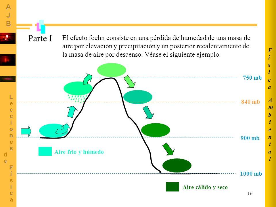 16 1000 mb 900 mb 750 mb 840 mb Aire frío y húmedo Aire cálido y seco Parte I El efecto foehn consiste en una pérdida de humedad de una masa de aire p