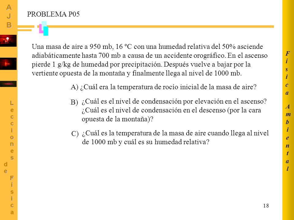 18 PROBLEMA P05 Una masa de aire a 950 mb, 16 ºC con una humedad relativa del 50% asciende adiabáticamente hasta 700 mb a causa de un accidente orográ