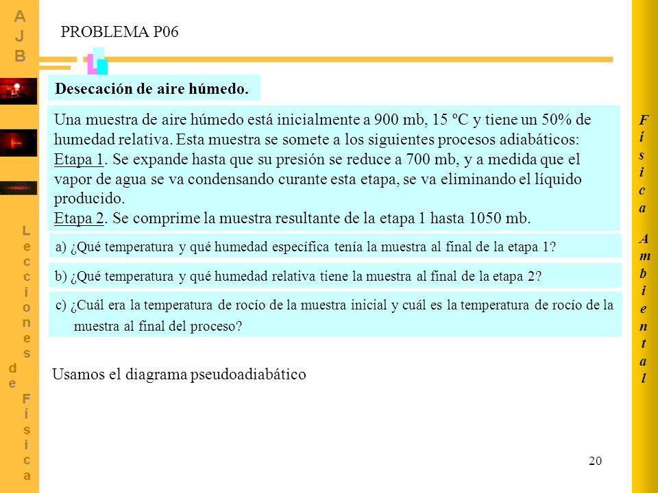 20 AmbientalAmbiental FísicaFísica Desecación de aire húmedo. Una muestra de aire húmedo está inicialmente a 900 mb, 15 ºC y tiene un 50% de humedad r