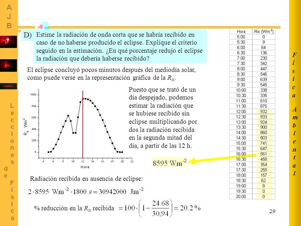 29 Estime la radiación de onda corta que se habría recibido en caso de no haberse producido el eclipse. Explique el criterio seguido en la estimación.