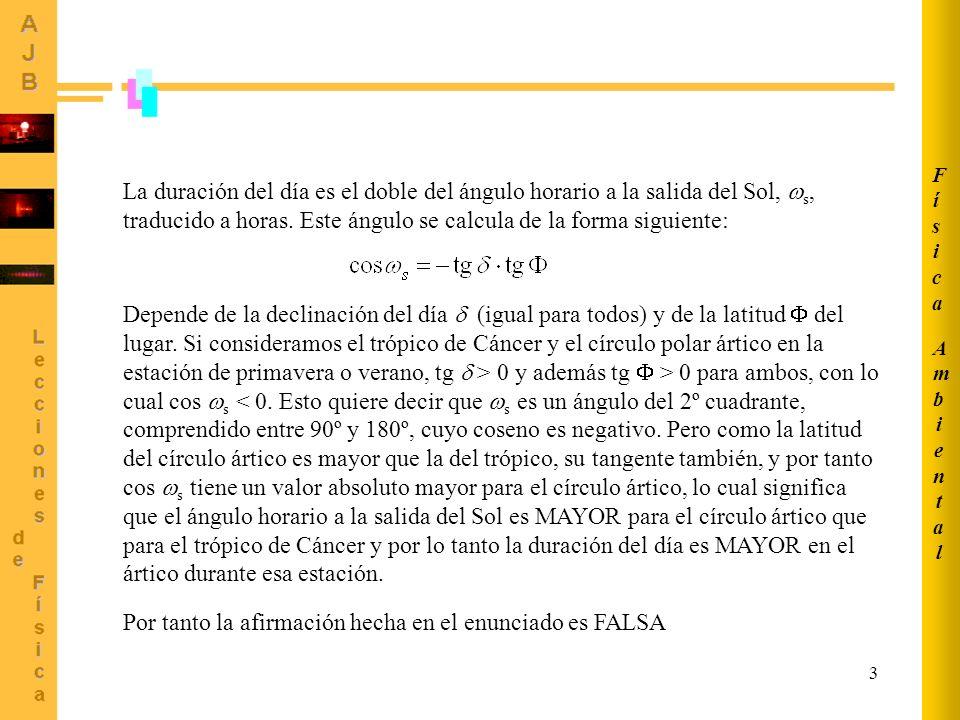 4 Ecuador celeste S E W N =72.71º (Salida del sol) 13:17:23 Hora civil cuando el sol culmina el meridiano: Datos día 13 de febrero (tablas): = -13.63º; E t = -14.26 min Relación entre azimut, declinación, latitud y elevación solar: AmbientalAmbiental FísicaFísica