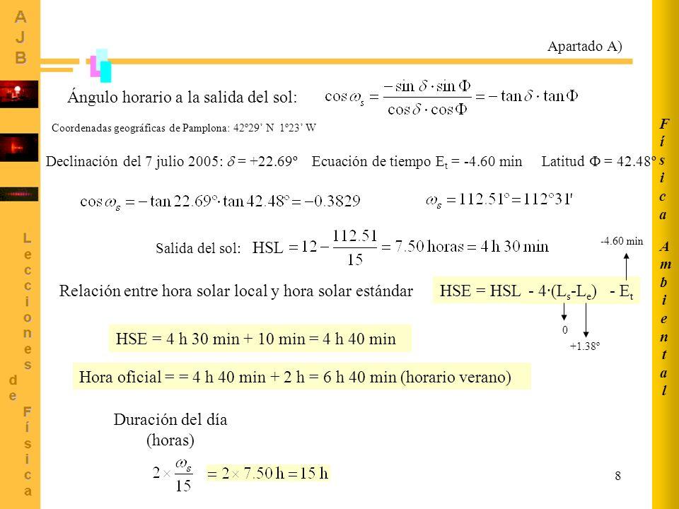 8 AmbientalAmbiental FísicaFísica Relación entre hora solar local y hora solar estándar HSE = HSL - 4·(L s -L e ) - E t Ángulo horario a la salida del