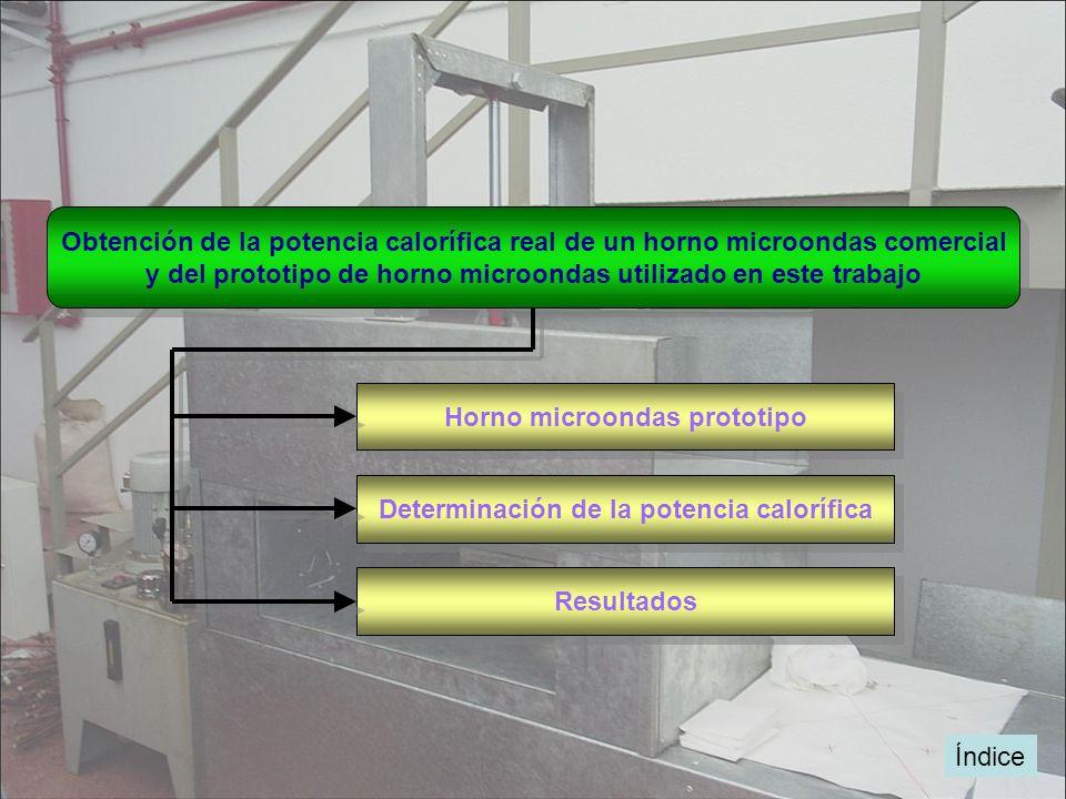 Obtención de la potencia calorífica real de un horno microondas comercial y del prototipo de horno microondas utilizado en este trabajo Obtención de l
