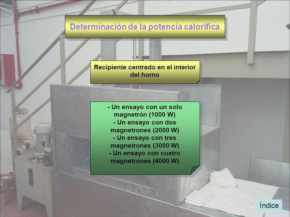 Índice Determinación de la potencia calorífica Recipiente centrado en el interior del horno Recipiente centrado en el interior del horno - Un ensayo c