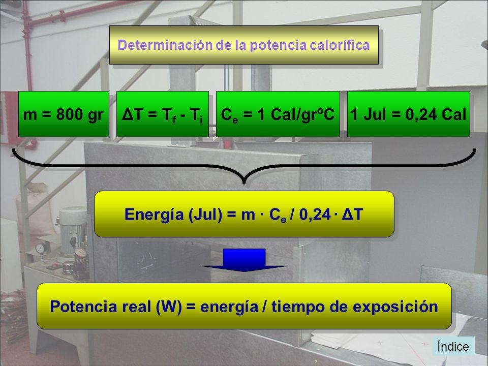 Determinación de la potencia calorífica ΔT = T f - T i C e = 1 Cal/grºC m = 800 gr 1 Jul = 0,24 Cal Energía (Jul) = m · C e / 0,24 · ΔT Potencia real