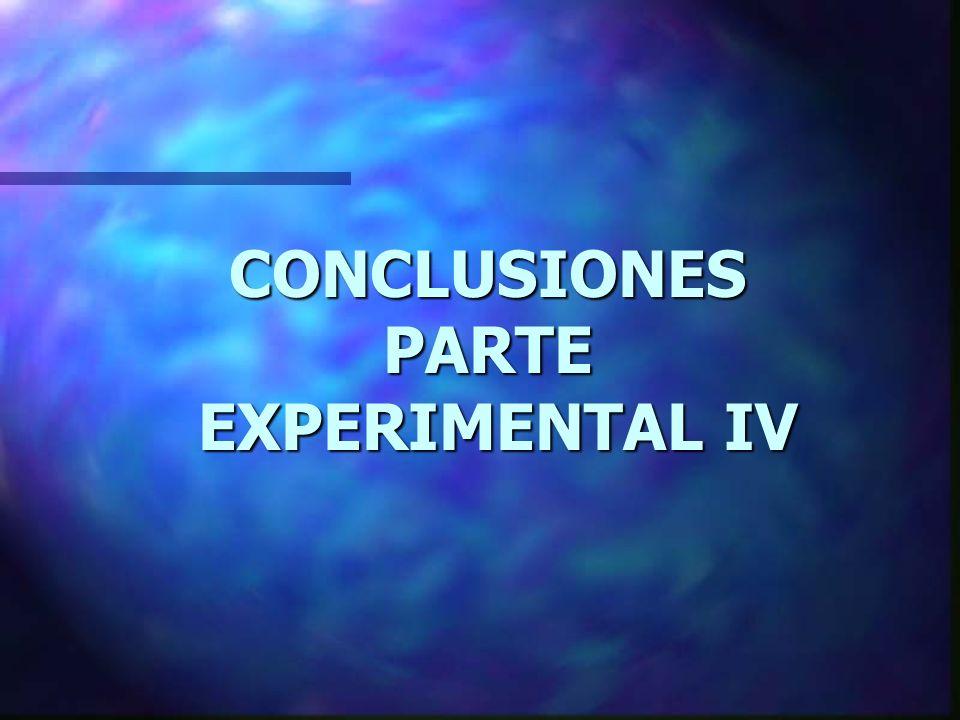 VIABILIDAD DE LAS CLAMIDOSPORAS DE Fusarium oxysporum f. sp. melonis RAZA 2 SOMETIDAS A DIFERENTES TRATAMIENTOS CON MICROONDAS RESUMEN DEL ANÁLISIS ES
