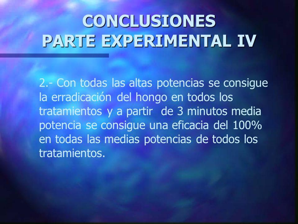 CONCLUSIONES PARTE EXPERIMENTAL IV 1.- El tratamiento térmico con microondas reduce la viabilidad de las clamidosporas de Fusarium oxysporum f. sp. me