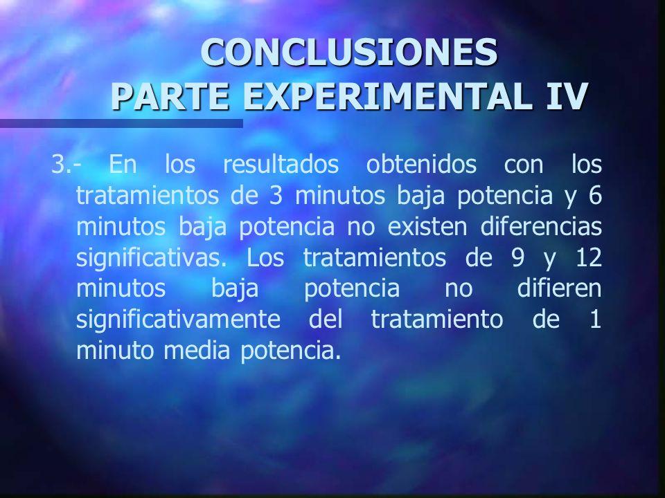 2.- Con todas las altas potencias se consigue la erradicación del hongo en todos los tratamientos y a partir de 3 minutos media potencia se consigue u