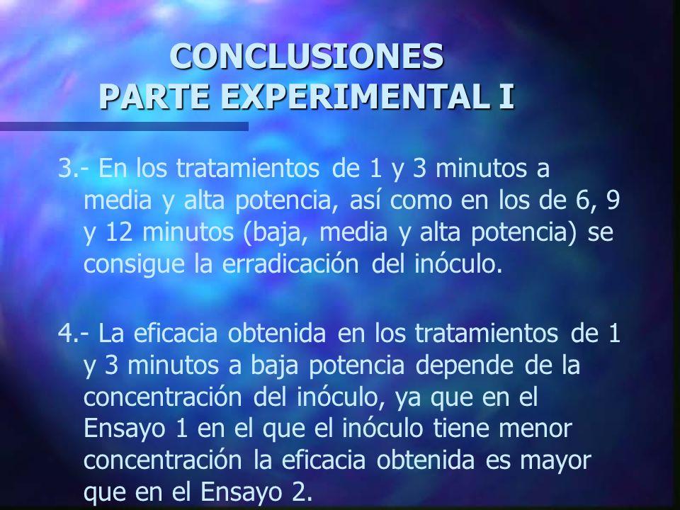 CONCLUSIONES PARTE EXPERIMENTAL I 1.- El tratamiento térmico con microondas reduce la viabilidad del inóculo de Fusarium oxysporum f. sp. melonis Raza