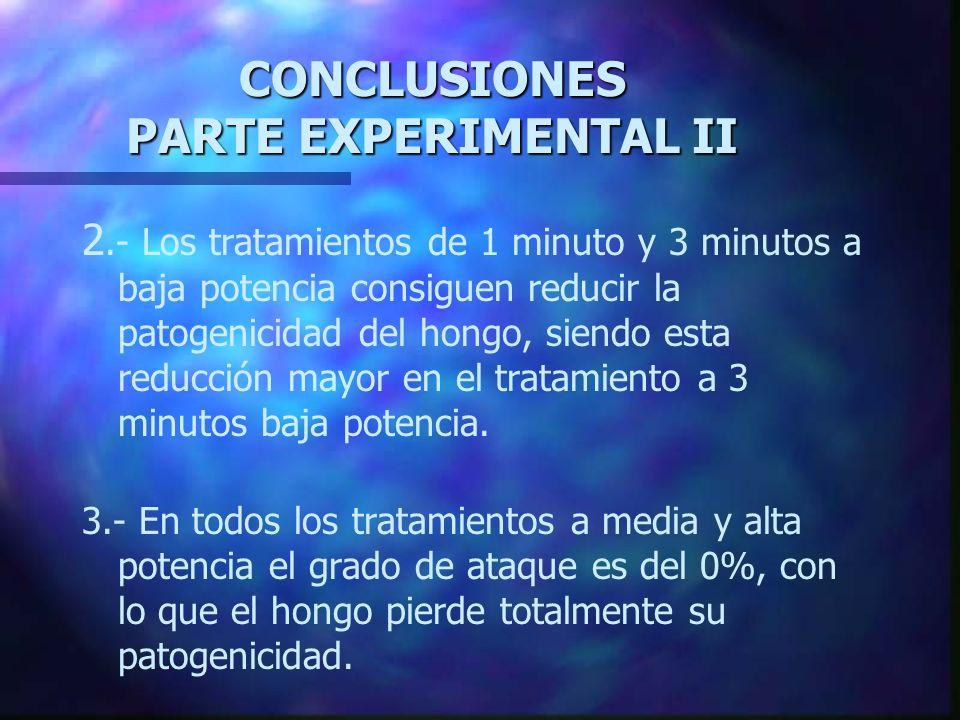 CONCLUSIONES PARTE EXPERIMENTAL II 1.- El tratamiento térmico con microondas reduce la viabilidad del inóculo de Fusarium oxysporum f. sp. melonis Raz