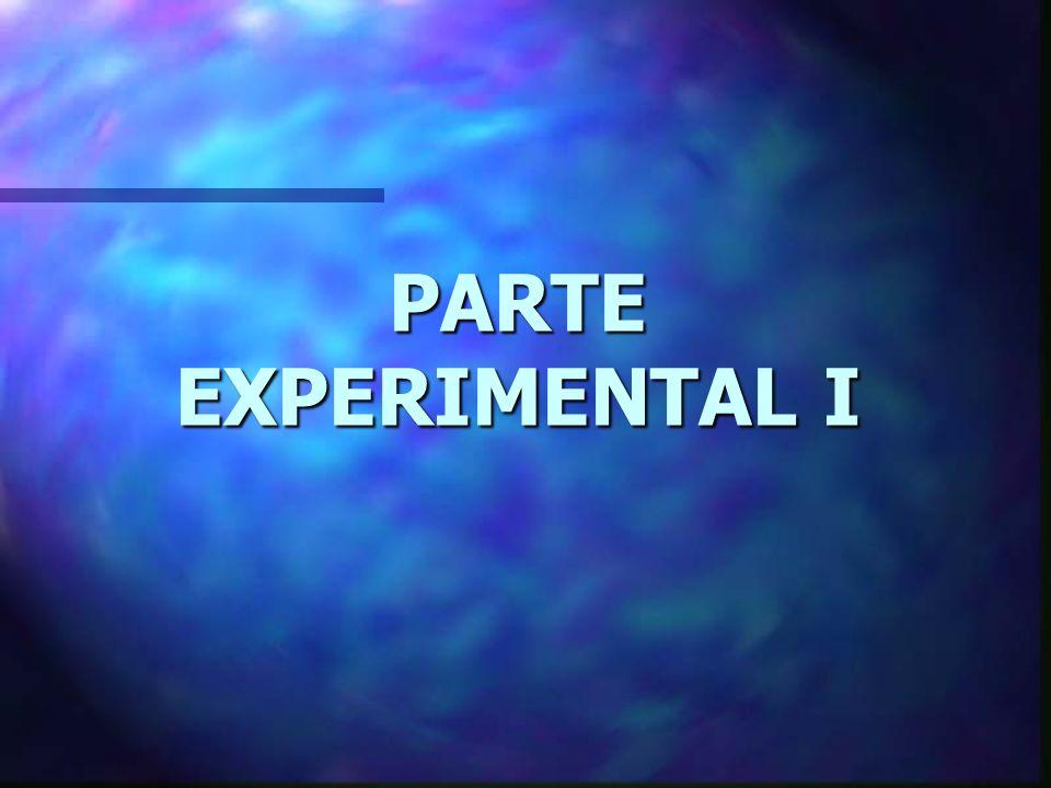 OBJETIVOS n Parte experimental I: Estudio de la influencia del tratamiento térmico con microondas sobre la viabilidad del inóculo de F. oxysporum f. s