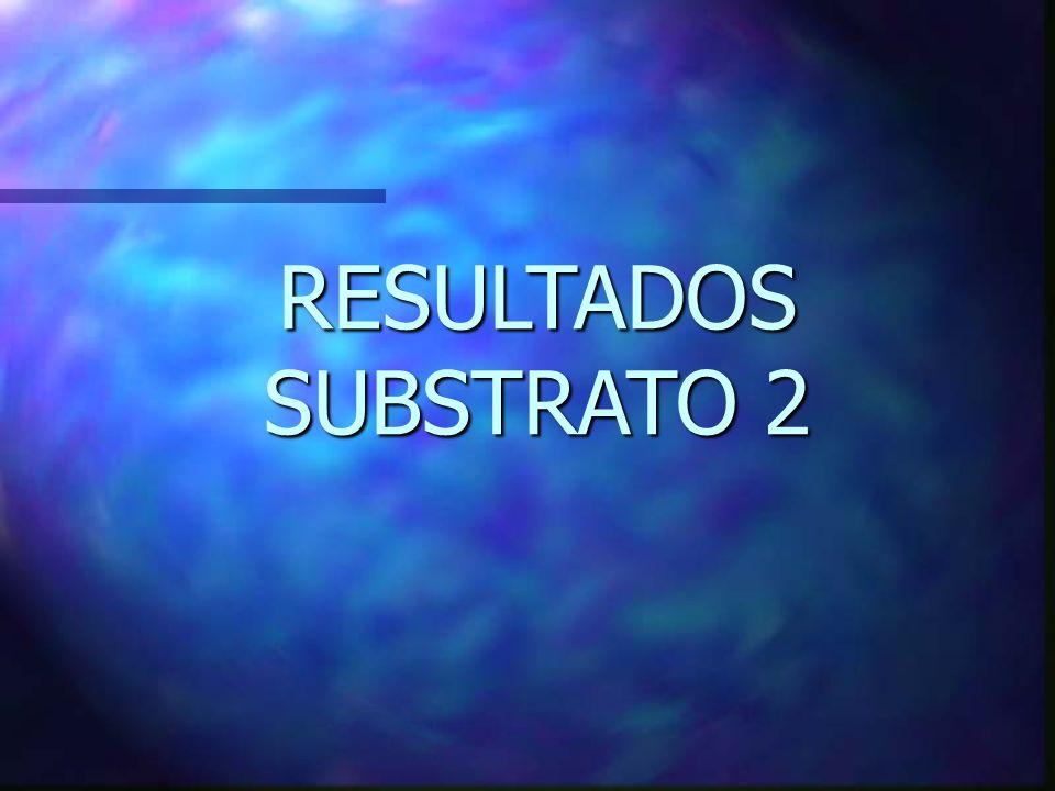 VIABILIDAD DEL INÓCULO DE Fusarium oxysporum f. sp. melonis RAZA 2 SOMETIDO A TRATAMIENTO CON MICROONDAS EN TURBA RUBIA:ARENA (1:1 EN V) SECA RESUMEN