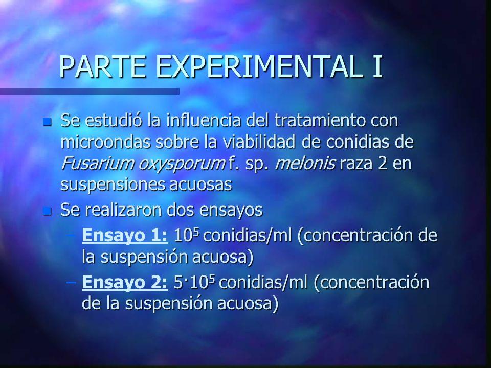n Se estudió la influencia del tratamiento con microondas sobre la viabilidad de conidias de Fusarium oxysporum f.