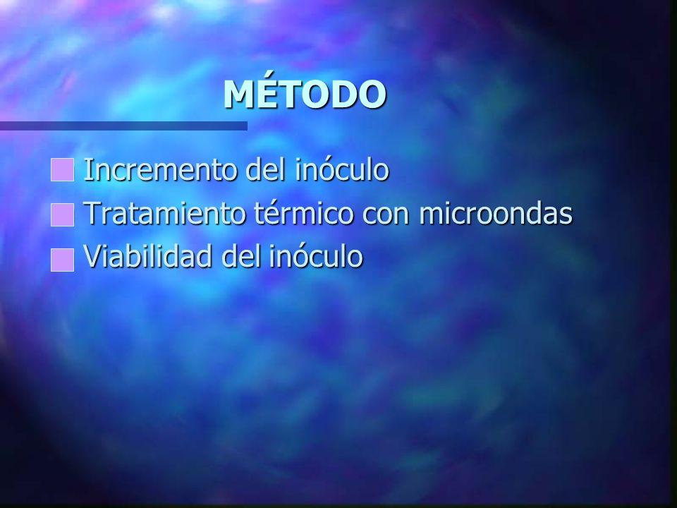 n Producción de inóculo n Tratamiento térmico con microondas –Tiempo:1, 3, 6, 9 y 12 minutos –Potencia: baja (100w),media (500w) y alta potencia (1000w) n Viabilidad del inóculo –Método de las 10 diluciones MÉTODO