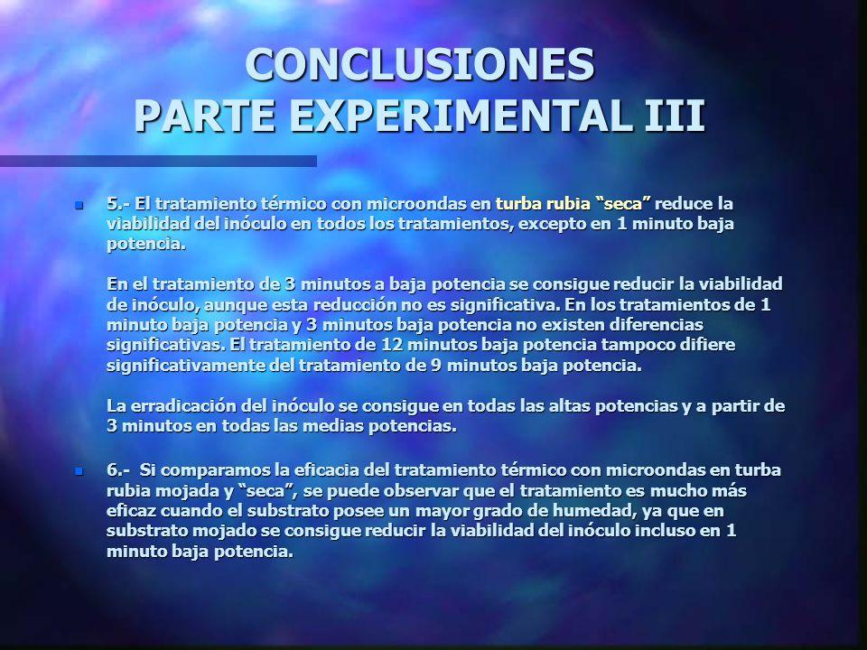 CONCLUSIONES PARTE EXPERIMENTAL III n 3.- Si comparamos la eficacia del tratamiento térmico con microondas en turba rubia:arena (1:1 en v) mojada y se