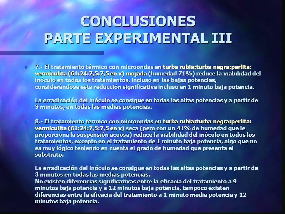 CONCLUSIONES PARTE EXPERIMENTAL III n 5.- El tratamiento térmico con microondas en turba rubia seca reduce la viabilidad del inóculo en todos los trat