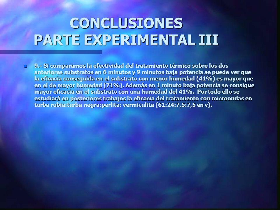 CONCLUSIONES PARTE EXPERIMENTAL III n 7.- El tratamiento térmico con microondas en turba rubia:turba negra:perlita: vermiculita (61:24:7,5:7,5 en v) m