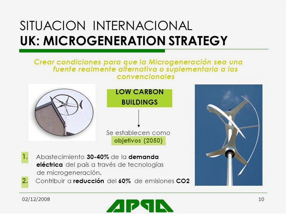 02/12/200810 SITUACION INTERNACIONAL UK: MICROGENERATION STRATEGY Crear condiciones para que la Microgeneración sea una fuente realmente alternativa o