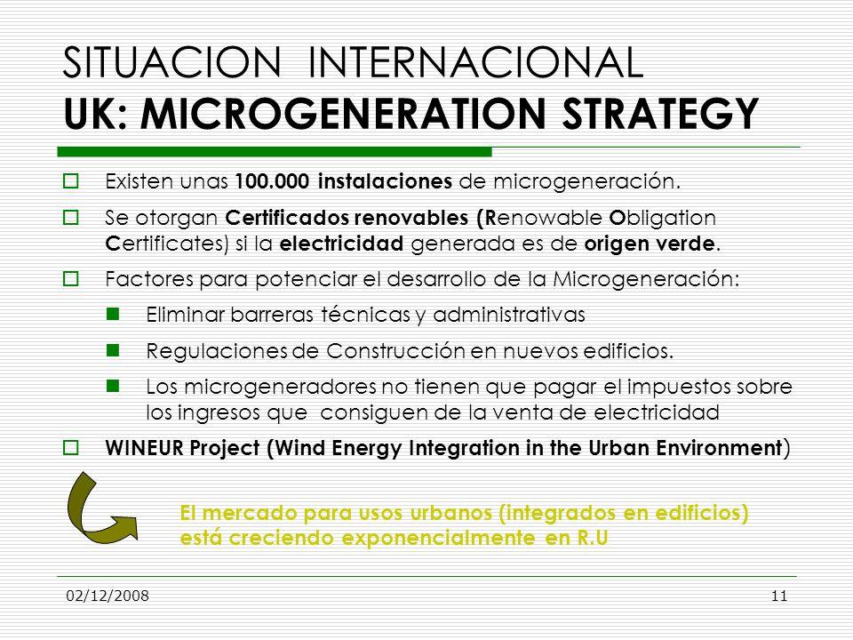02/12/200811 SITUACION INTERNACIONAL UK: MICROGENERATION STRATEGY Existen unas 100.000 instalaciones de microgeneración. Se otorgan Certificados renov
