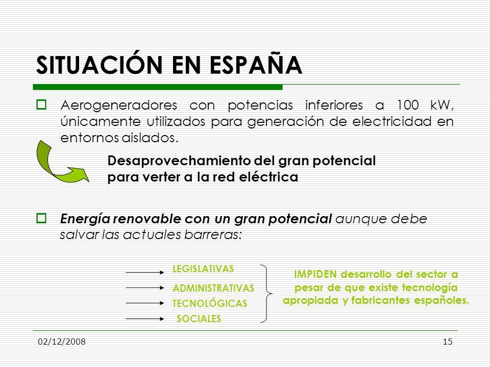 02/12/200815 SITUACIÓN EN ESPAÑA Aerogeneradores con potencias inferiores a 100 kW, únicamente utilizados para generación de electricidad en entornos