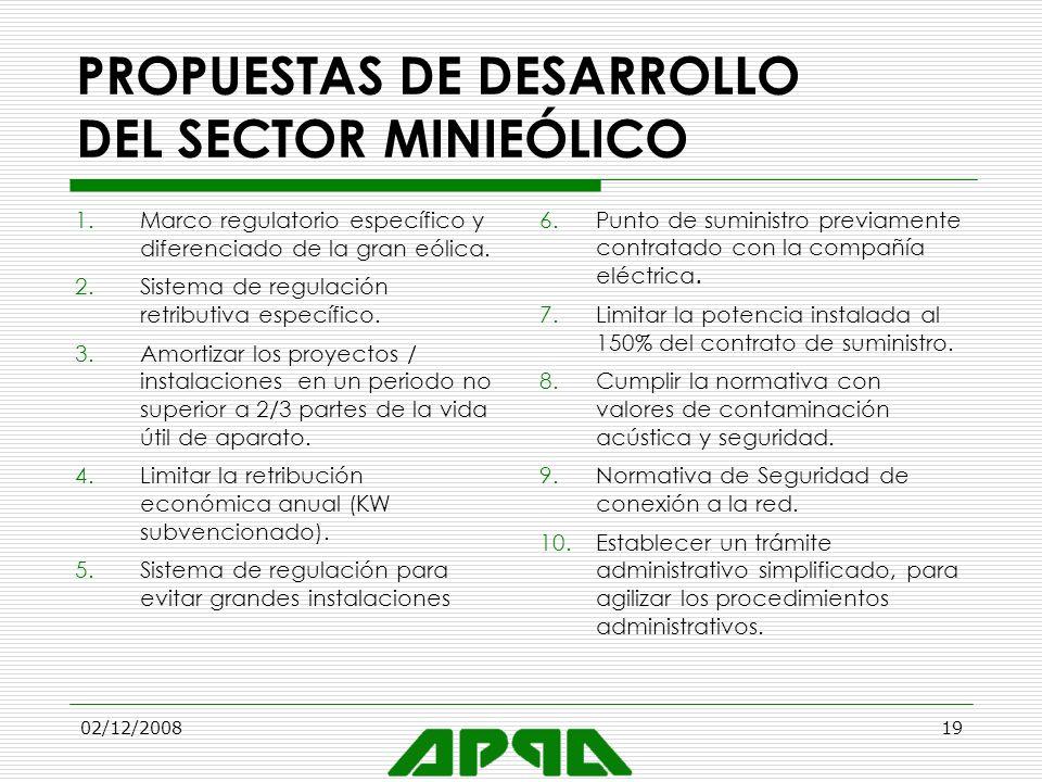 02/12/200819 PROPUESTAS DE DESARROLLO DEL SECTOR MINIEÓLICO 1.Marco regulatorio específico y diferenciado de la gran eólica. 2.Sistema de regulación r