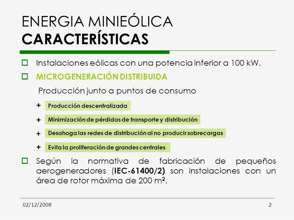 02/12/20082 ENERGIA MINIEÓLICA CARACTERÍSTICAS Instalaciones eólicas con una potencia inferior a 100 kW. MICROGENERACIÓN DISTRIBUIDA Producción junto
