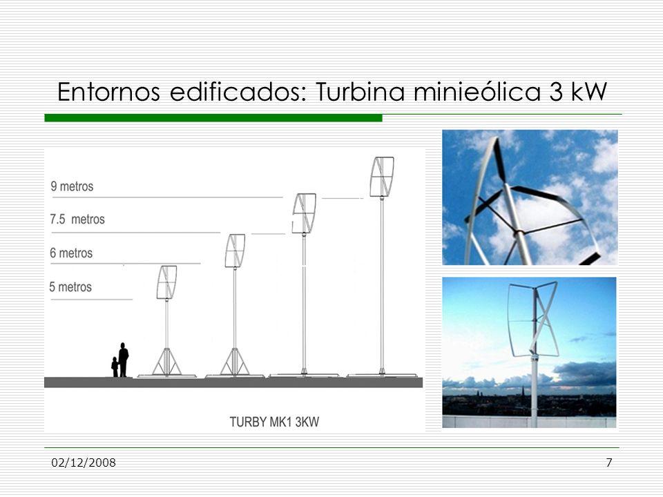 02/12/20087 Entornos edificados: Turbina minieólica 3 kW