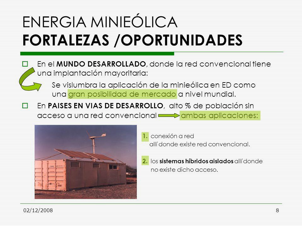 02/12/20088 ENERGIA MINIEÓLICA FORTALEZAS /OPORTUNIDADES En el MUNDO DESARROLLADO, donde la red convencional tiene una implantación mayoritaria: Se vi