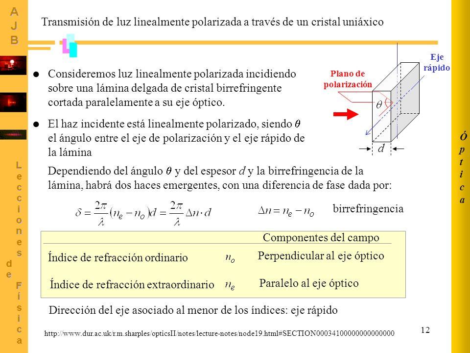 12 Transmisión de luz linealmente polarizada a través de un cristal uniáxico http://www.dur.ac.uk/r.m.sharples/opticsII/notes/lecture-notes/node19.htm