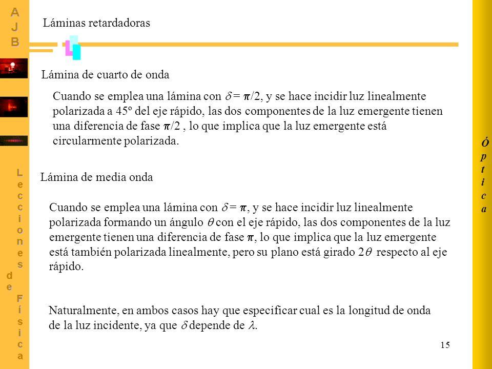 15 Lámina de cuarto de onda Láminas retardadoras Cuando se emplea una lámina con = /2, y se hace incidir luz linealmente polarizada a 45º del eje rápi