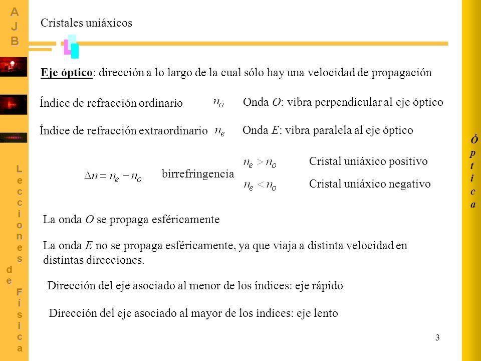 14 Transmisión de luz linealmente polarizada a través de un cristal uniáxico (3) Casos posibles (continuación) 45º Los rayos ordinario y extraordinario son de amplitudes diferentes = 2n (n = 0, 1, 2,...) La luz que emerge tiene el mismo estado que la incidente = (2n+1) (n = 0, 1, 2,...) La luz que emerge es linealmente polarizada, pero su ángulo de polarización ha girado 2 = valor distinto de los anteriores La luz que emerge es polarizada elíptica d Plano de polarización Eje rápido ÓpticaÓptica