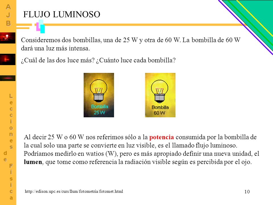10 Consideremos dos bombillas, una de 25 W y otra de 60 W. La bombilla de 60 W dará una luz más intensa. ¿Cuál de las dos luce más? ¿Cuánto luce cada
