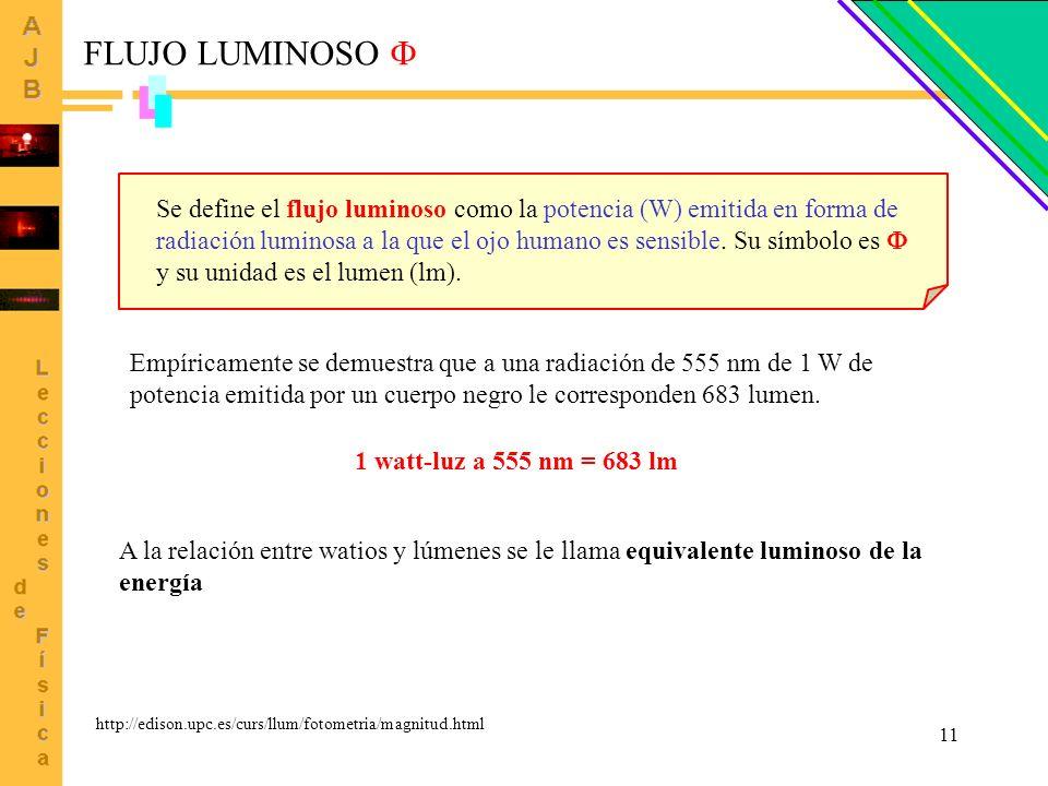 11 http://edison.upc.es/curs/llum/fotometria/magnitud.html Se define el flujo luminoso como la potencia (W) emitida en forma de radiación luminosa a l