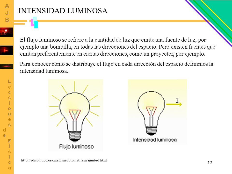 12 El flujo luminoso se refiere a la cantidad de luz que emite una fuente de luz, por ejemplo una bombilla, en todas las direcciones del espacio. Pero