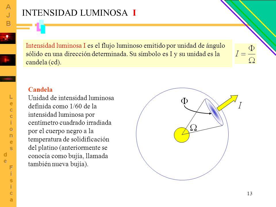 13 Candela Unidad de intensidad luminosa definida como 1/60 de la intensidad luminosa por centímetro cuadrado irradiada por el cuerpo negro a la tempe