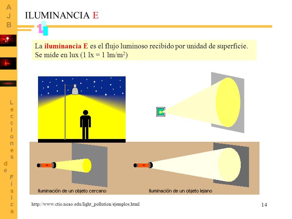 14 La iluminancia E es el flujo luminoso recibido por unidad de superficie. Se mide en lux (1 lx = 1 lm/m 2 ) ILUMINANCIA E http://www.ctio.noao.edu/l