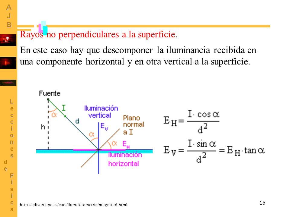 16 Rayos no perpendiculares a la superficie. En este caso hay que descomponer la iluminancia recibida en una componente horizontal y en otra vertical