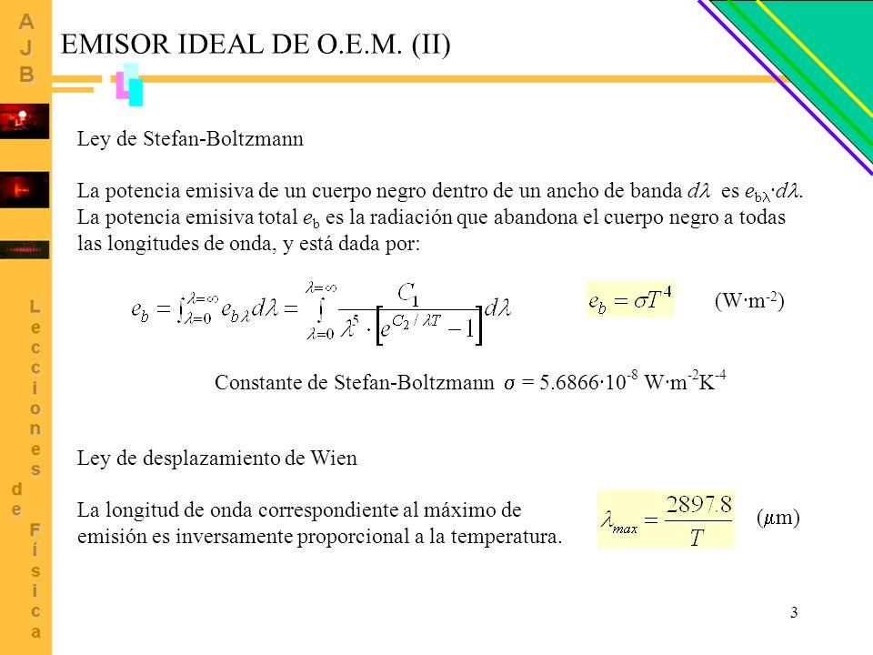 3 Ley de Stefan-Boltzmann EMISOR IDEAL DE O.E.M. (II) La potencia emisiva de un cuerpo negro dentro de un ancho de banda d es e b ·d. La potencia emis