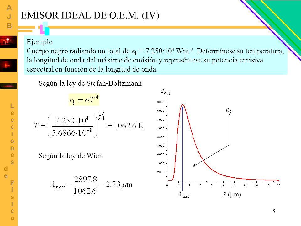 5 Ejemplo Cuerpo negro radiando un total de e b = 7.250·10 4 Wm -2. Determínese su temperatura, la longitud de onda del máximo de emisión y represénte